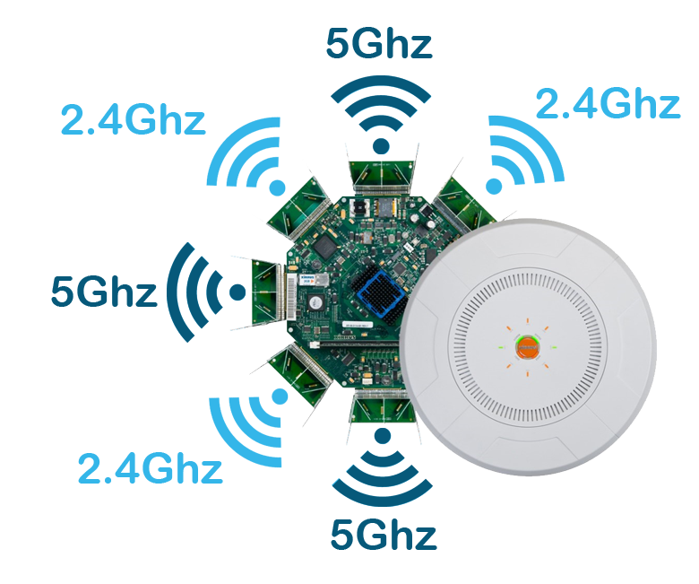 xirrus-wifi-multiradio-bleu-2.4---5ghz